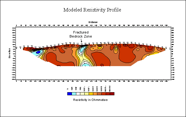 Northeast Geophysical Services - Soil resistivity map us